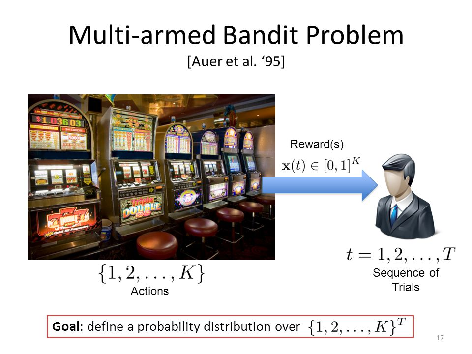 Multi-armed Bandit Problem [Auer et al. '95]